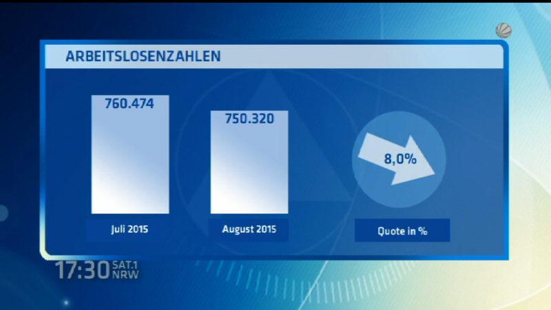 Arbeitslosenzahlen August 2015 (Foto: SAT.1 NRW)