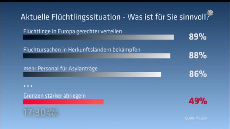 Nachgefragt - So denkt NRW (Foto: SAT.1 NRW)