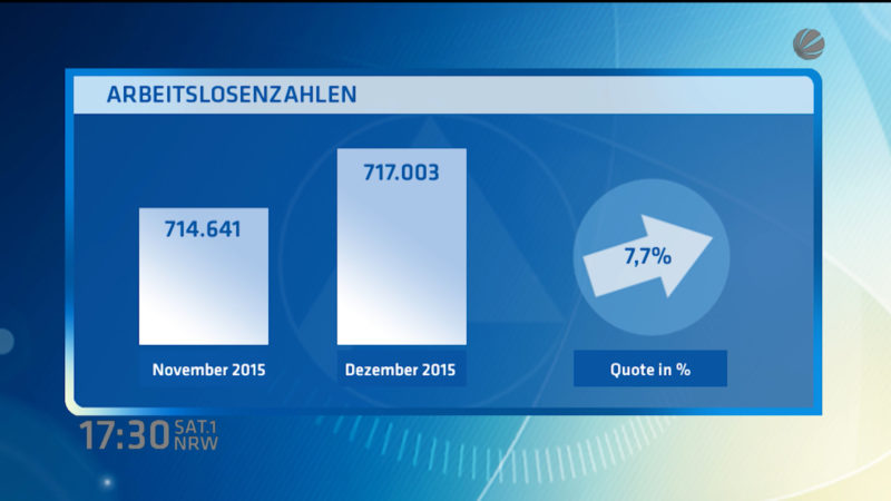 Arbeitslosenzahlen Dezember (Foto: SAT.1 NRW)