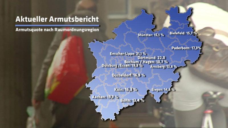 Ruhrgebiet ist Deutschlands Armenhaus (Foto: SAT.1 NRW)