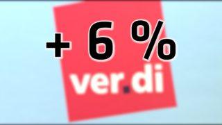 Forderung nach 6 % mehr Lohn (Foto: SAT.1 NRW)
