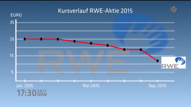 RWE und die Folgen (Foto: SAT.1 NRW)
