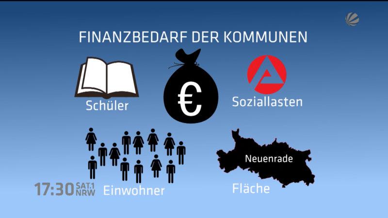 80 NRW-Kommunen wollen mehr Geld (Foto: SAT.1 NRW)