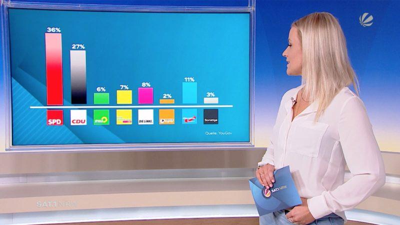 Morgige Umfrage zur Landtagswahl (Foto: SAT.1 NRW)