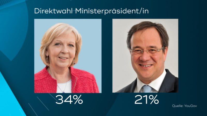 Sonntagsfrage: Wer soll Ministerpräsident/in werden? (Foto: SAT.1 NRW)