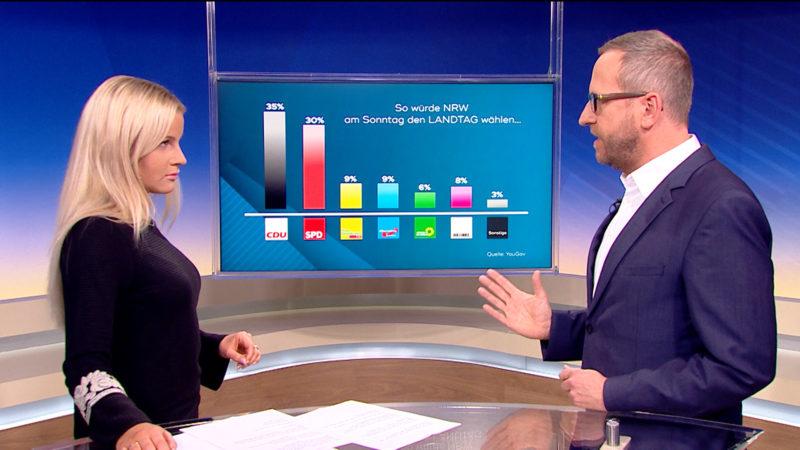 So würde NRW den Bundestag wählen (Foto: SAT.1 NRW)