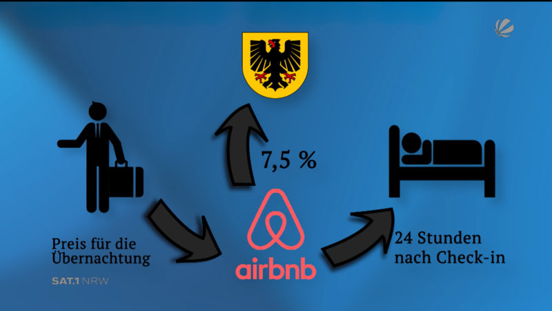 Airbnb: Stadt Dortmund greift durch (Foto: SAT.1 NRW)