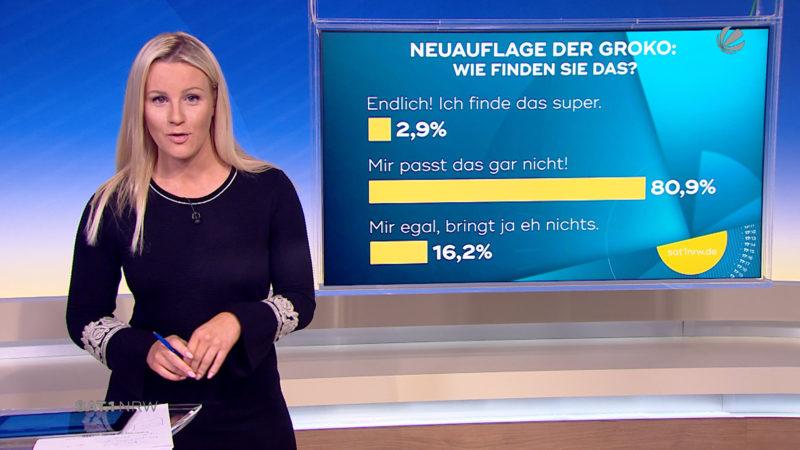 Neuauflage der GroKo: Auflösung der Umfrage (Foto: SAT.1 NRW)