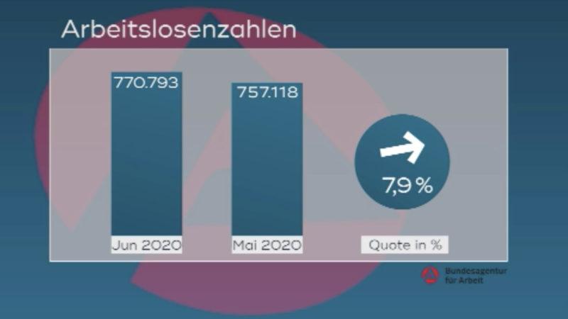 Noch mehr ohne Job (Foto: SAT.1 NRW)
