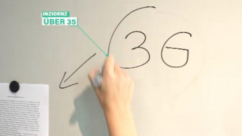 Neue Corona-Verordnung: 3G (Foto: SAT.1 NRW)